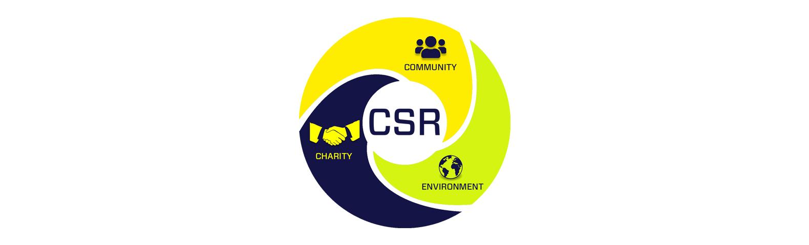 Menzies CSR